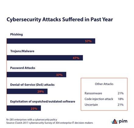 Cybersecurityinfographic-01 (1)