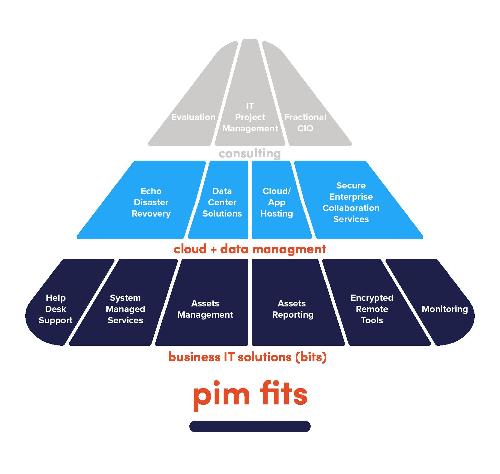 pyramid-05