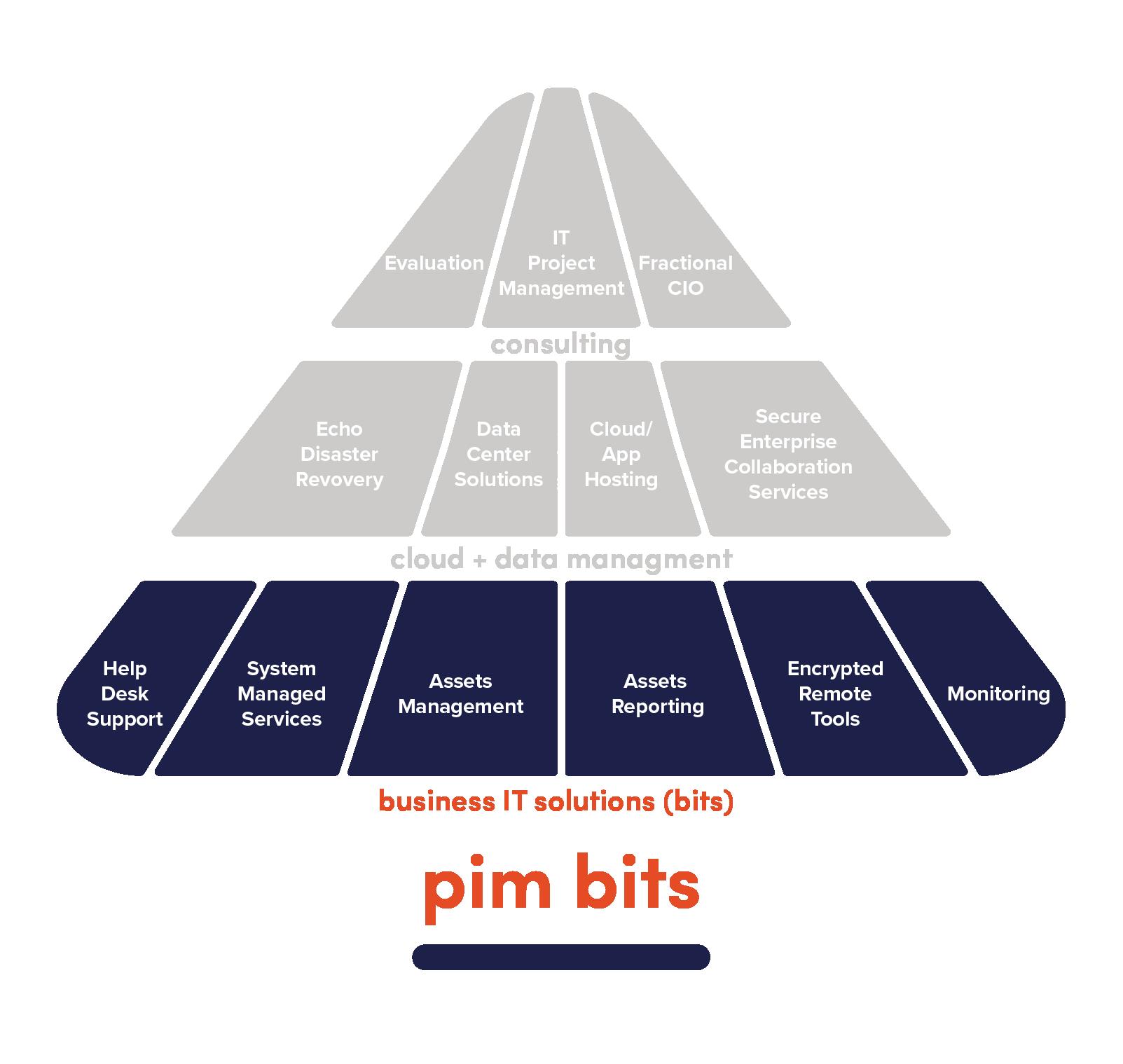 pyramid-06-1
